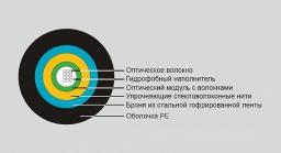 Eurolan Оптический кабель UNI tube бронированный, 62,5/125 OM1, 24 волокна, свободный буфер